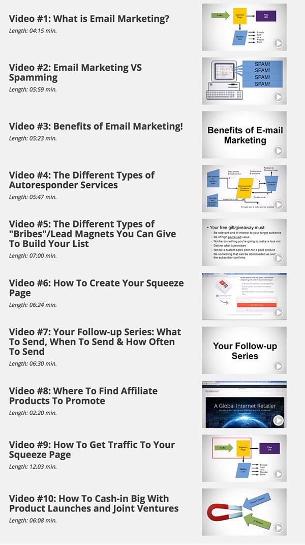 List Authority videos